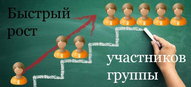 рост-участников-группы
