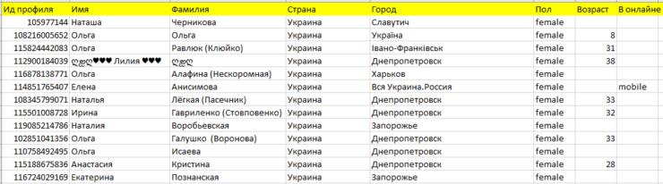 exel файл сортированной базы профилей одноклассников